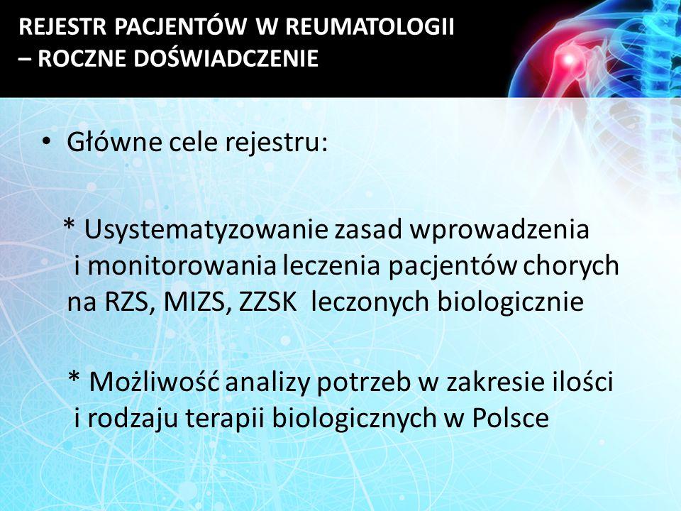 Główne cele rejestru: * Usystematyzowanie zasad wprowadzenia i monitorowania leczenia pacjentów chorych na RZS, MIZS, ZZSK leczonych biologicznie * Mo