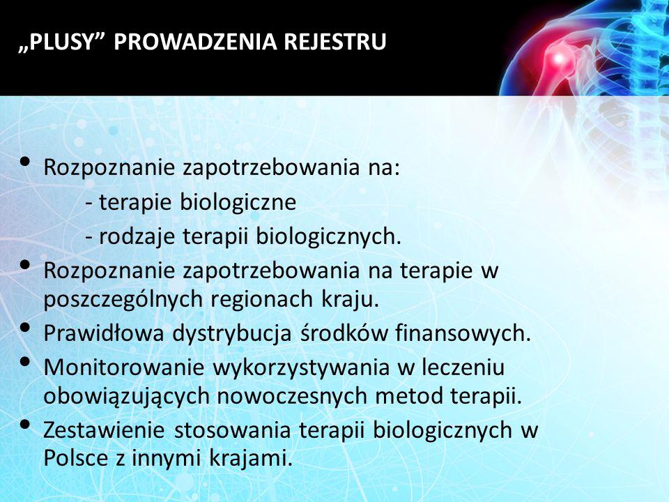 PLUSY PROWADZENIA REJESTRU Rozpoznanie zapotrzebowania na: - terapie biologiczne - rodzaje terapii biologicznych. Rozpoznanie zapotrzebowania na terap