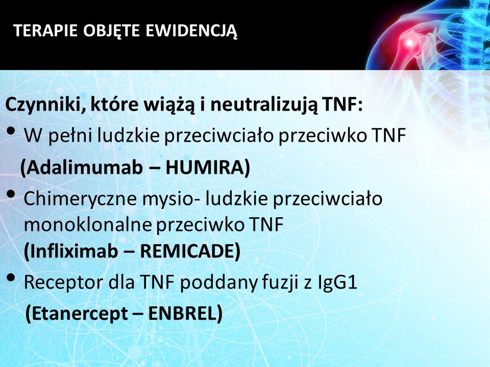 TERAPIE OBJĘTE EWIDENCJĄ Czynniki, które wiążą i neutralizują TNF: W pełni ludzkie przeciwciało przeciwko TNF ( Adalimumab – HUMIRA ) Chimeryczne mysi