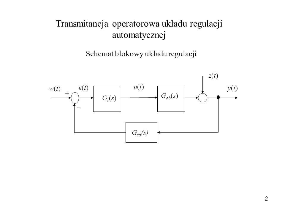 3 Transmitancja operatorowa układu regulacji względem sygnału zadanego w(t) y(t)y(t) Gr(s)Gr(s)G ob (s) w(t)w(t) u(t)u(t) e(t)e(t) _ + G sp (s) y1(t)y1(t)