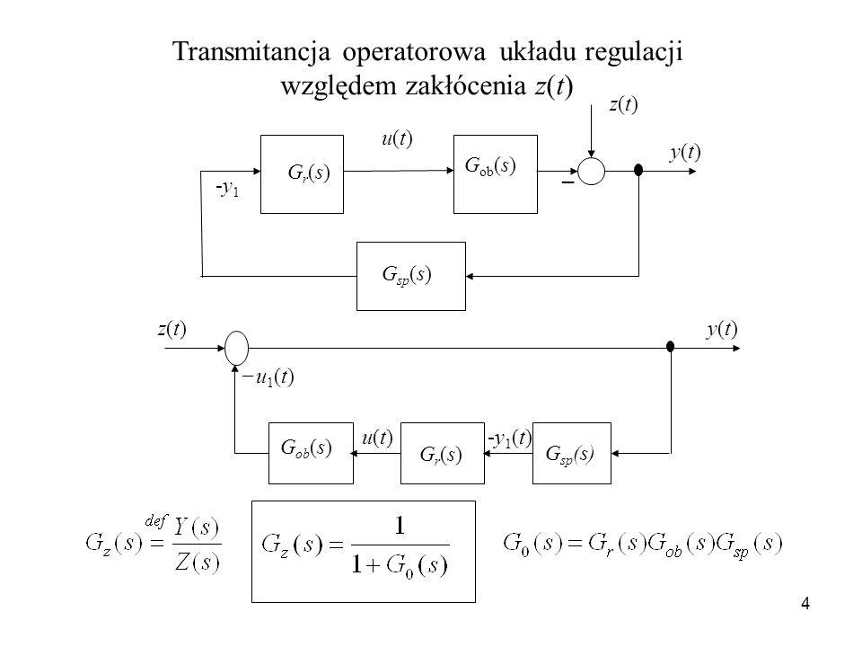 4 Gr(s)Gr(s) G ob (s) z(t)z(t) u(t)u(t) -y1-y1 G sp (s) _ y(t)y(t) Transmitancja operatorowa układu regulacji względem zakłócenia z(t) Gr(s)Gr(s) G ob