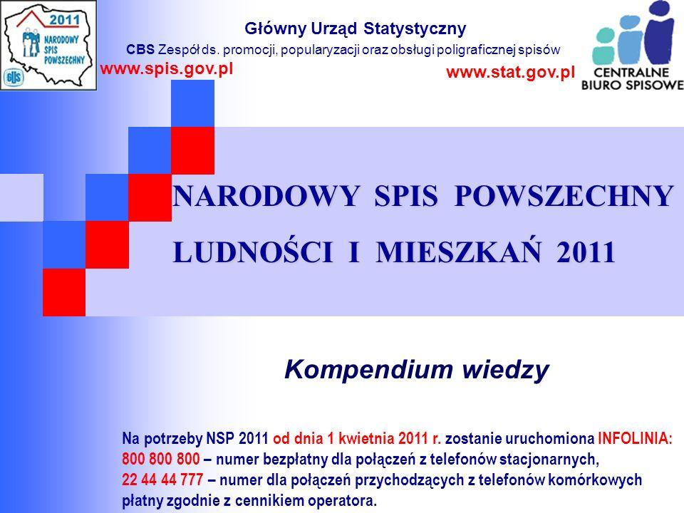 Kompendium wiedzy Główny Urząd Statystyczny www.stat.gov.pl www.spis.gov.pl NARODOWY SPIS POWSZECHNY LUDNOŚCI I MIESZKAŃ 2011 Na potrzeby NSP 2011 od dnia 1 kwietnia 2011 r.