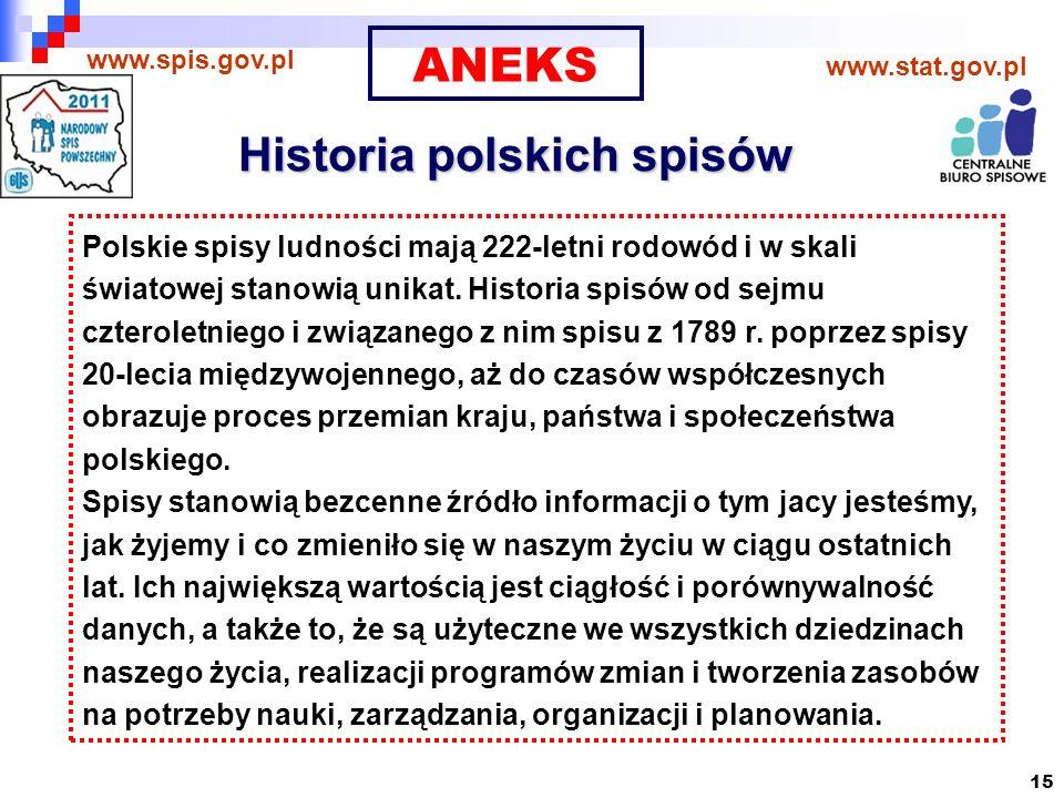 15 Historia polskich spisów www.spis.gov.pl www.stat.gov.pl Polskie spisy ludności mają 222-letni rodowód i w skali światowej stanowią unikat.
