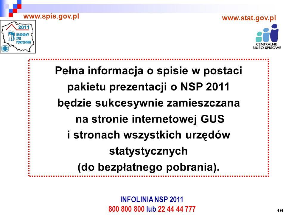 16 www.spis.gov.pl www.stat.gov.pl Pełna informacja o spisie w postaci pakietu prezentacji o NSP 2011 będzie sukcesywnie zamieszczana na stronie internetowej GUS i stronach wszystkich urzędów statystycznych (do bezpłatnego pobrania).
