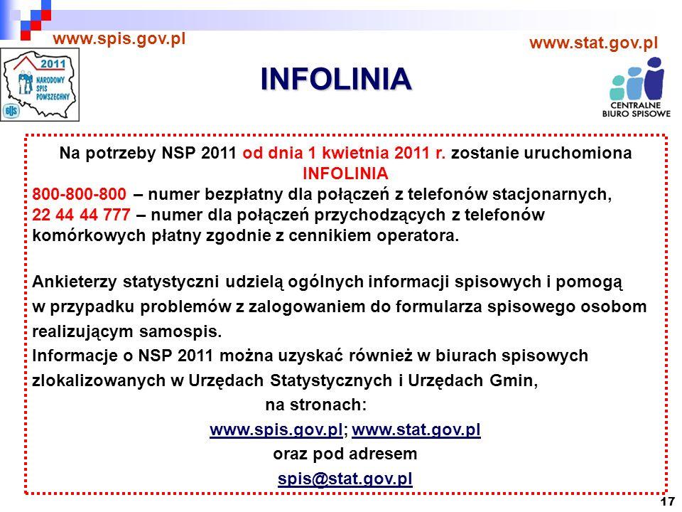 17 INFOLINIA www.spis.gov.pl www.stat.gov.pl Na potrzeby NSP 2011 od dnia 1 kwietnia 2011 r.