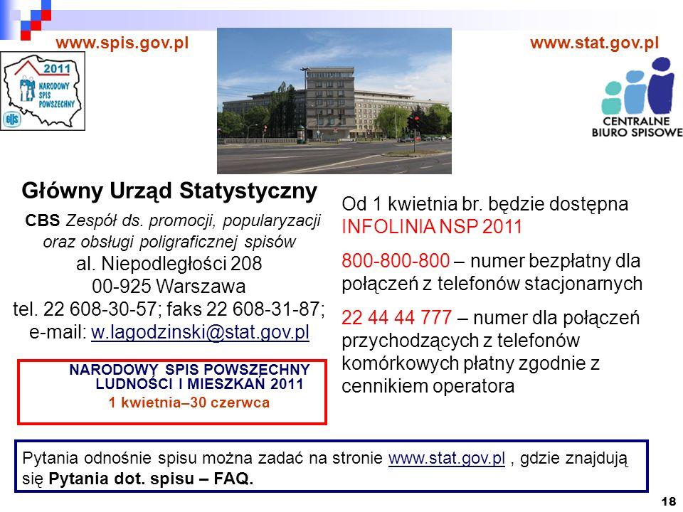 18 www.spis.gov.plwww.stat.gov.pl Główny Urząd Statystyczny CBS Zespół ds.