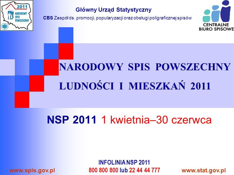 NSP 2011 Główny Urząd Statystyczny www.stat.gov.plwww.spis.gov.pl 1 kwietnia–30 czerwca CBS Zespół ds.