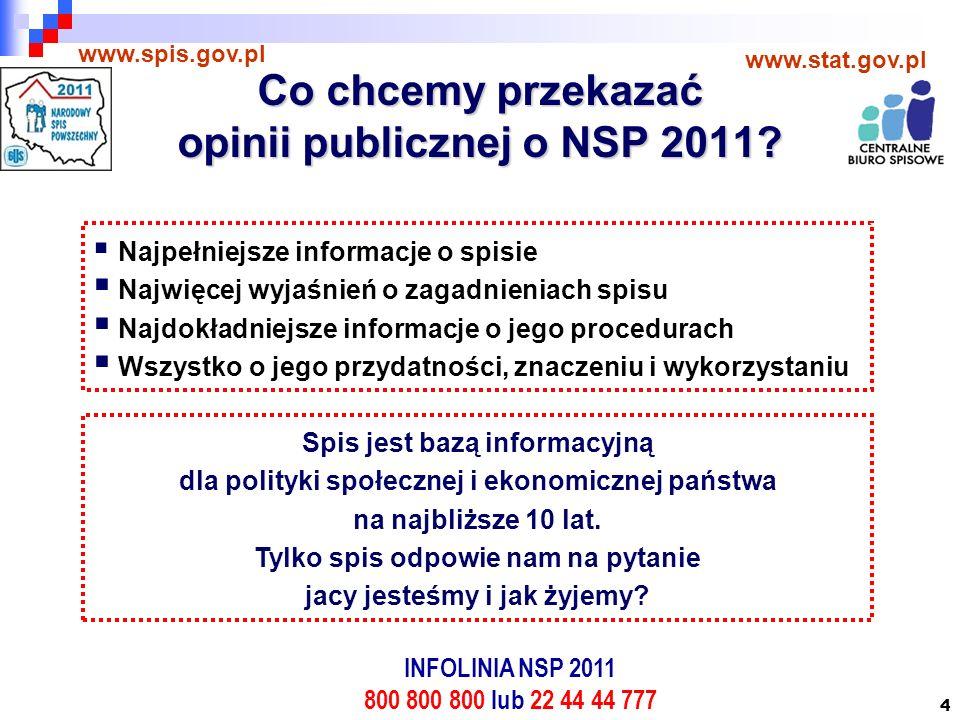 4 Co chcemy przekazać opinii publicznej o NSP 2011.
