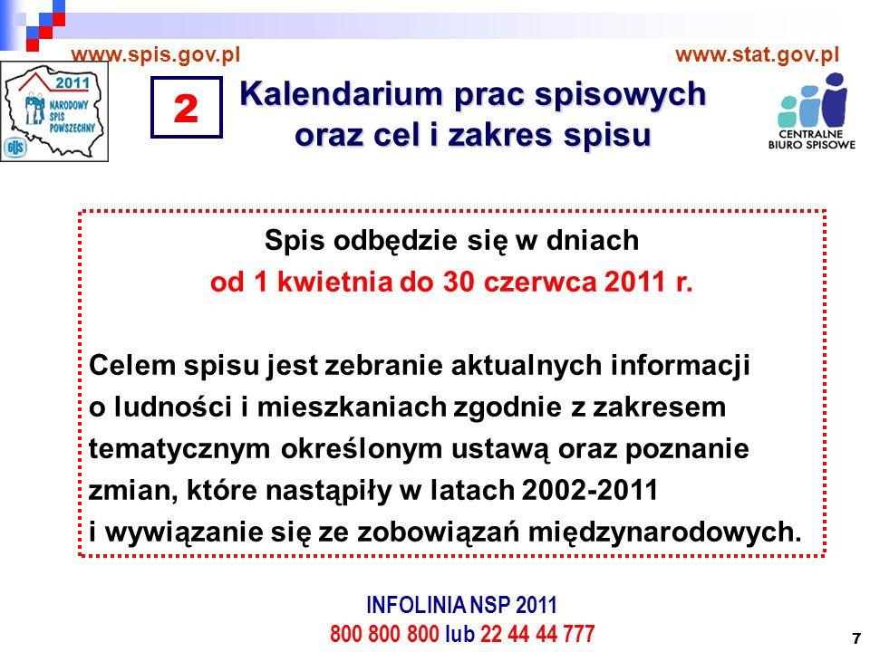 7 Kalendarium prac spisowych oraz cel i zakres spisu www.spis.gov.plwww.stat.gov.pl Spis odbędzie się w dniach od 1 kwietnia do 30 czerwca 2011 r.