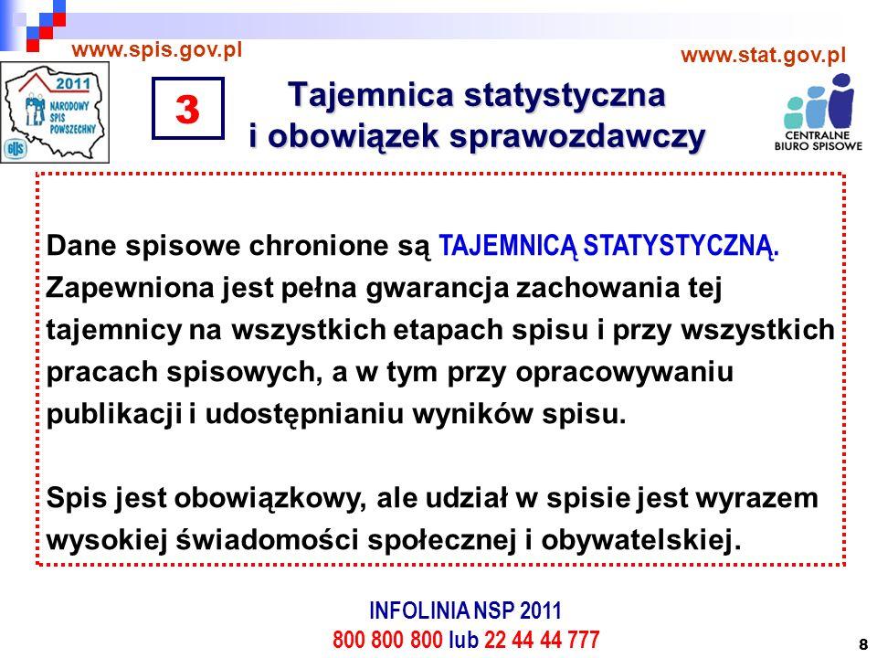 8 Tajemnica statystyczna i obowiązek sprawozdawczy www.spis.gov.pl www.stat.gov.pl Dane spisowe chronione są TAJEMNICĄ STATYSTYCZNĄ.
