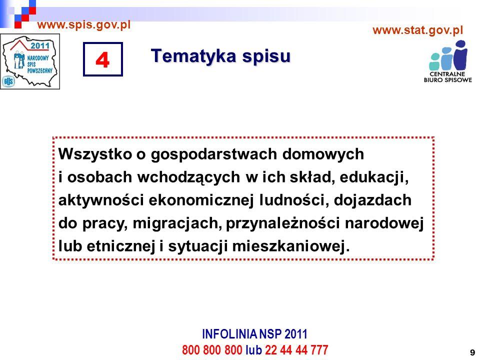 9 Tematyka spisu www.spis.gov.pl www.stat.gov.pl Wszystko o gospodarstwach domowych i osobach wchodzących w ich skład, edukacji, aktywności ekonomicznej ludności, dojazdach do pracy, migracjach, przynależności narodowej lub etnicznej i sytuacji mieszkaniowej.