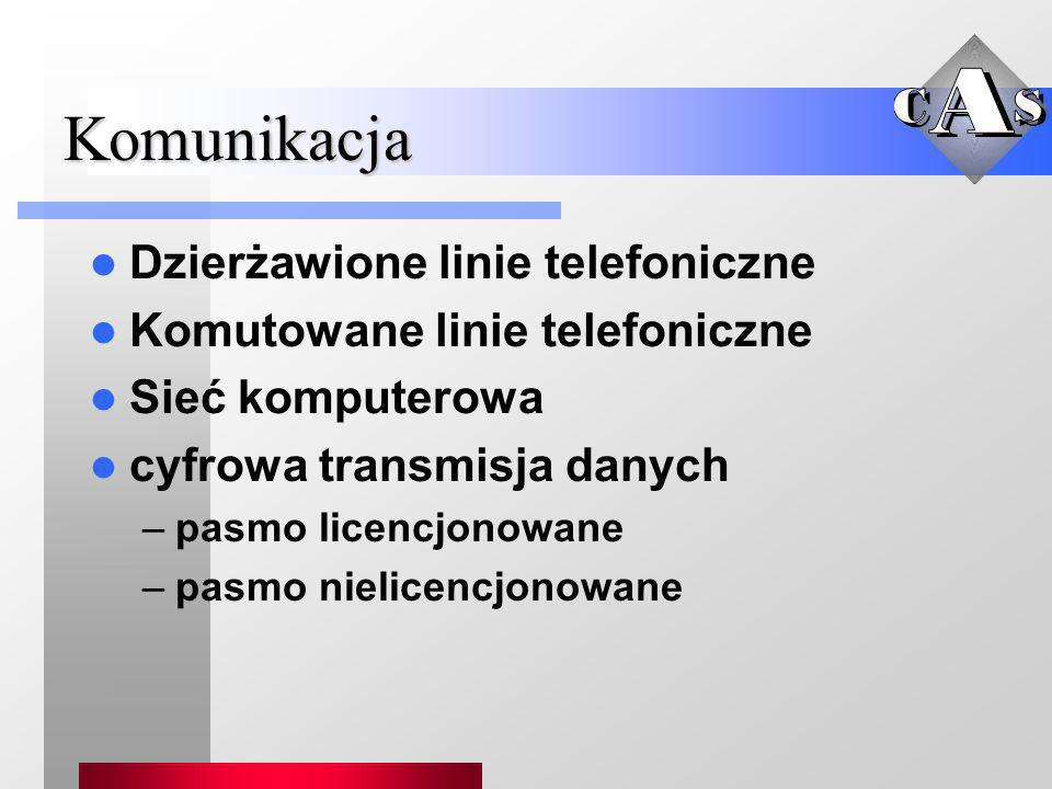 Komunikacja Dzierżawione linie telefoniczne Komutowane linie telefoniczne Sieć komputerowa cyfrowa transmisja danych –pasmo licencjonowane –pasmo niel