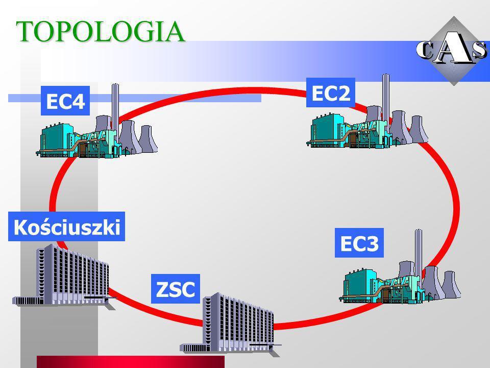 TOPOLOGIA EC2 EC3 ZSC Kościuszki EC4