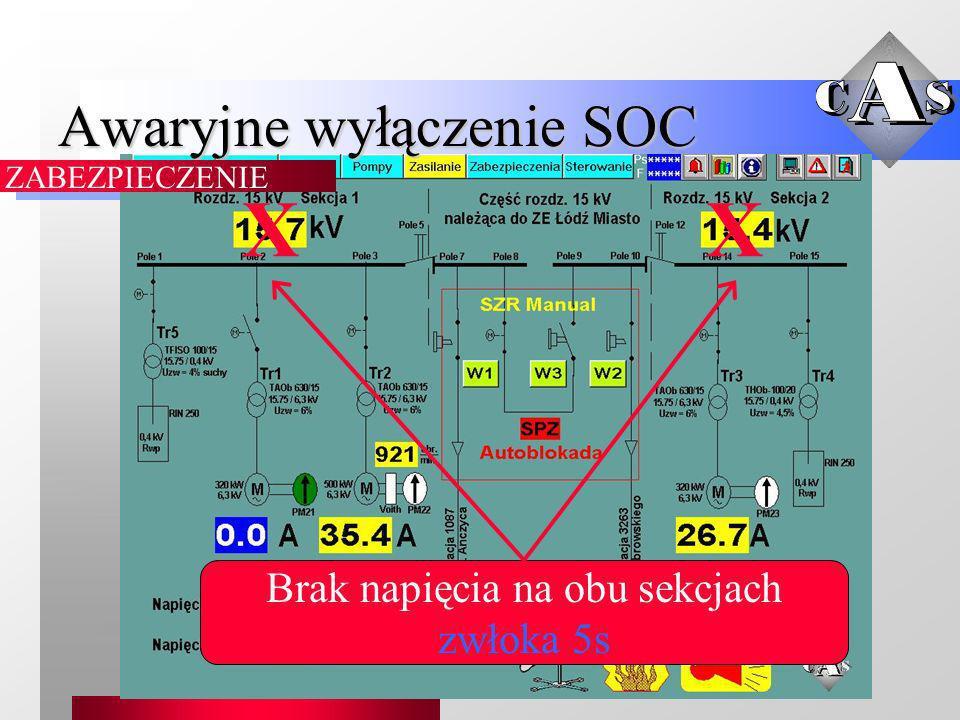 Awaryjne wyłączenie SOC Brak napięcia na obu sekcjach zwłoka 5s XX ZABEZPIECZENIE
