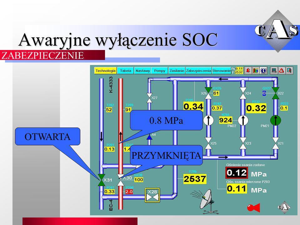 Awaryjne wyłączenie SOC ZABEZPIECZENIE OTWARTA PRZYMKNIĘTA 0.8 MPa