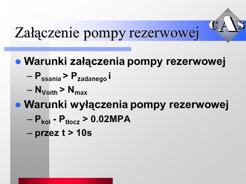 Załączenie pompy rezerwowej Warunki załączenia pompy rezerwowej –P ssania > P zadanego i –N Voith > N max Warunki wyłączenia pompy rezerwowej –P kol -