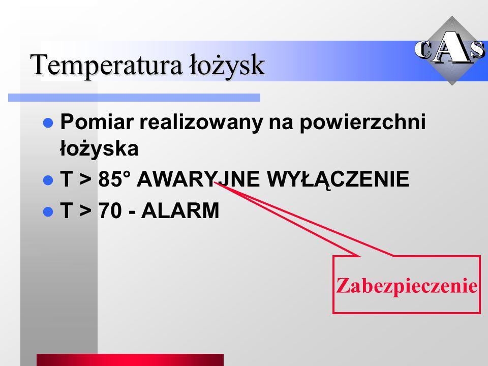 Temperatura łożysk Pomiar realizowany na powierzchni łożyska T > 85° AWARYJNE WYŁĄCZENIE T > 70 - ALARM Zabezpieczenie