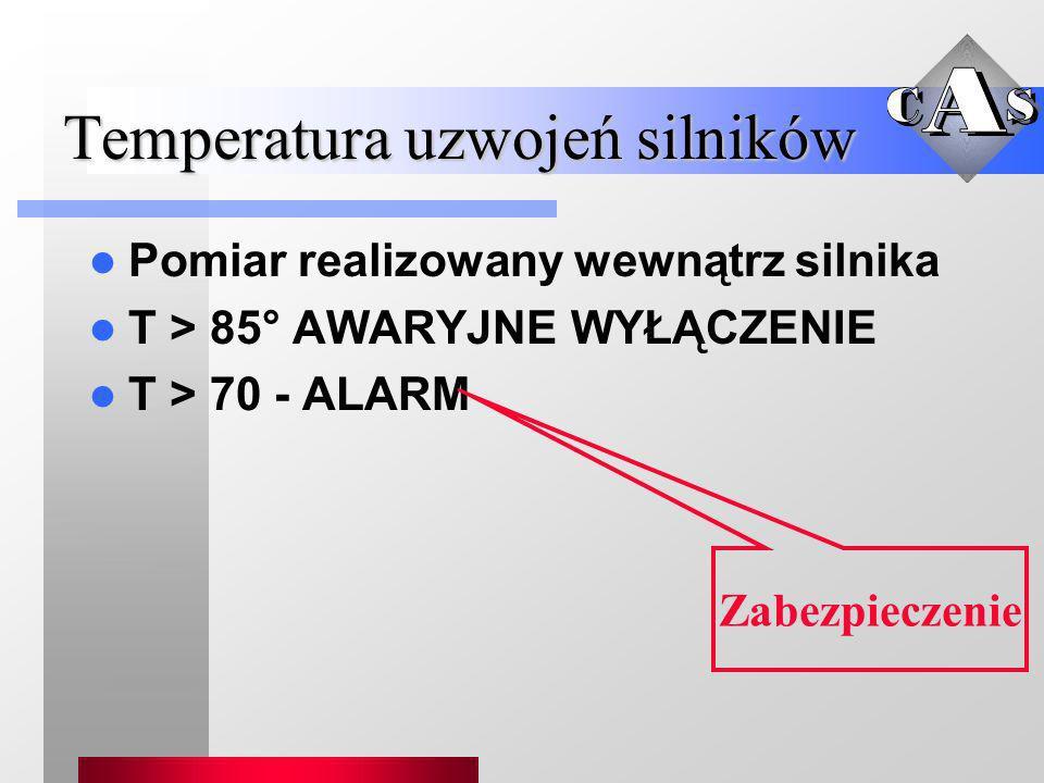 Temperatura uzwojeń silników Pomiar realizowany wewnątrz silnika T > 85° AWARYJNE WYŁĄCZENIE T > 70 - ALARM Zabezpieczenie