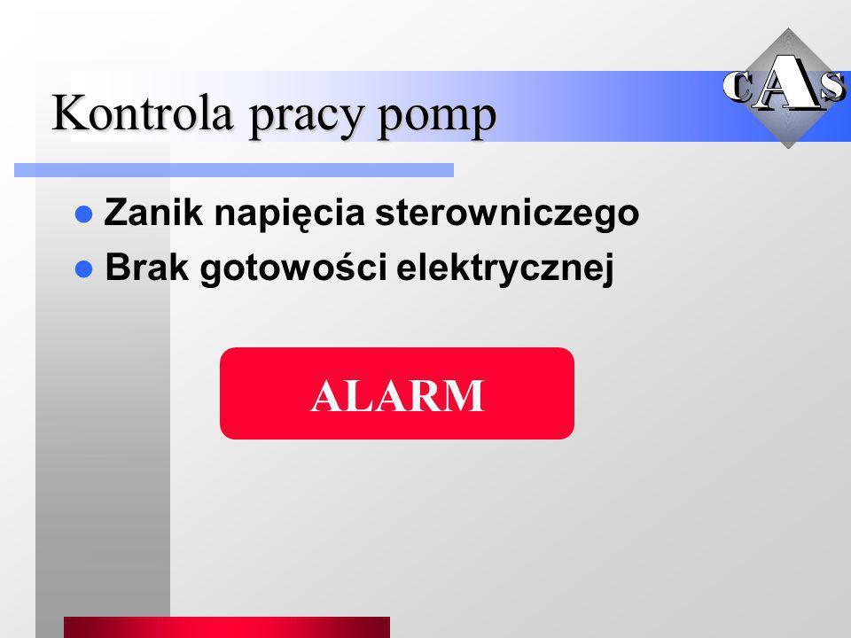 Kontrola pracy pomp Zanik napięcia sterowniczego Brak gotowości elektrycznej ALARM