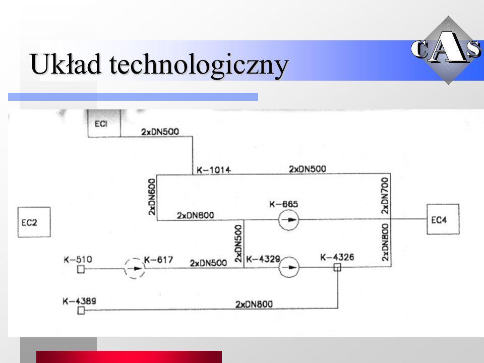 Układ technologiczny