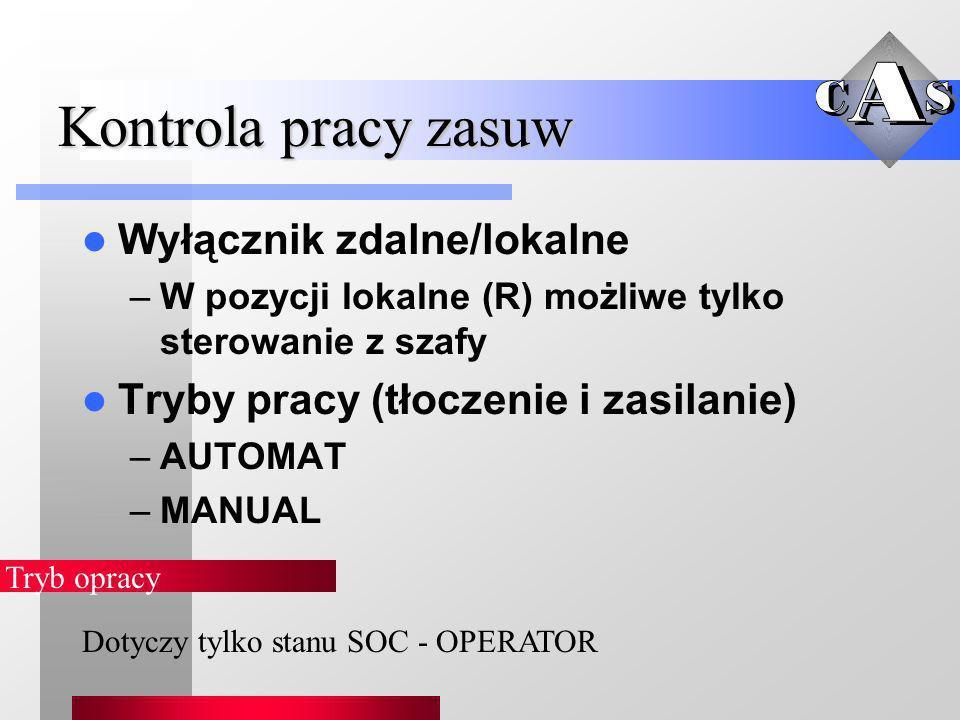 Kontrola pracy zasuw Wyłącznik zdalne/lokalne –W pozycji lokalne (R) możliwe tylko sterowanie z szafy Tryby pracy (tłoczenie i zasilanie) –AUTOMAT –MA