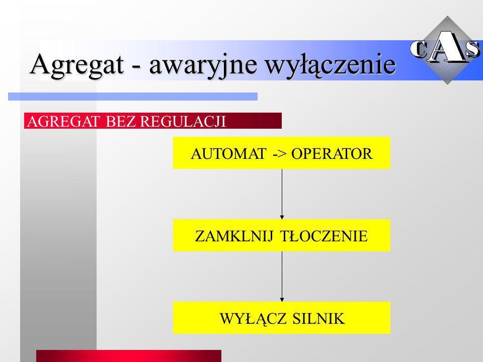 Agregat - awaryjne wyłączenie AUTOMAT -> OPERATOR ZAMKLNIJ TŁOCZENIE WYŁĄCZ SILNIK AGREGAT BEZ REGULACJI