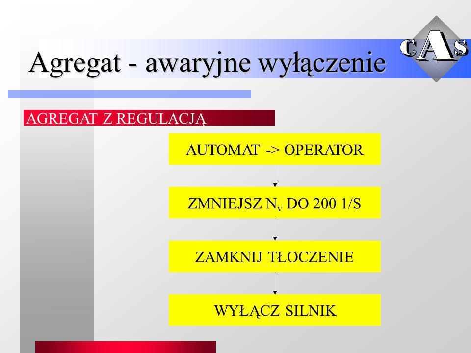 Agregat - awaryjne wyłączenie AUTOMAT -> OPERATOR ZAMKNIJ TŁOCZENIE WYŁĄCZ SILNIK AGREGAT Z REGULACJĄ ZMNIEJSZ N v DO 200 1/S