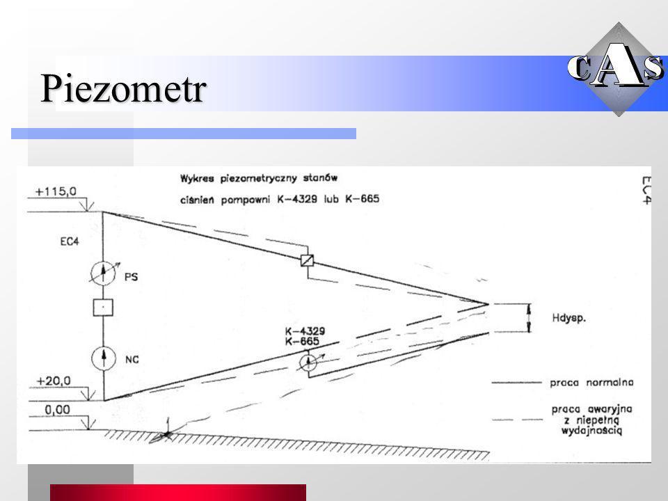 Zagadnienia autonomiczne sterowanie lokalne zasilanie - SZR pomiary dodatkowe armatura komunikacja wizualizacja (lokalnie/zdalnie) zabezpieczenie antywłamaniowe zabezpieczenie przeciwpożarowe