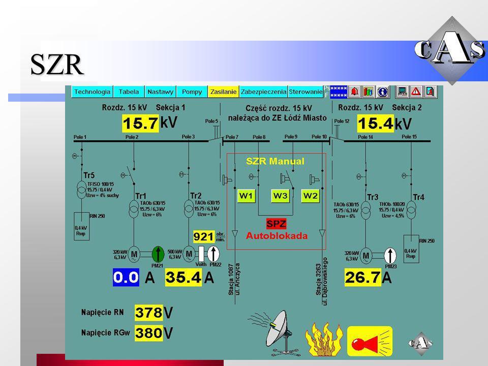 DRGANIA Pomiar w okolicy łożysk Duże drgania przy pośrednim położeniu klap na tłoczeniu Drgania > 12mm/s 2 - ALARM Drgania > 15mm/s 2 - AWARYJNE WYŁĄCZENIE –blokada dla położenia klap 0-80% Zabezpieczenie