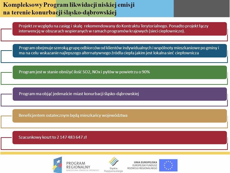 Kompleksowy Program likwidacji niskiej emisji na terenie konurbacji śląsko-dąbrowskiej Projekt ze względu na zasięg i skalę rekomendowany do Kontraktu