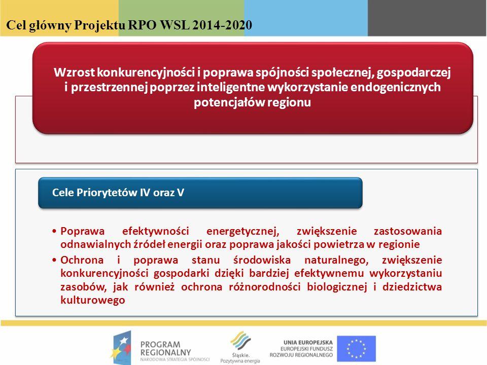Cel główny Projektu RPO WSL 2014-2020 Wzrost konkurencyjności i poprawa spójności społecznej, gospodarczej i przestrzennej poprzez inteligentne wykorz