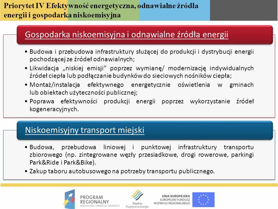 Priorytet IV Efektywność energetyczna, odnawialne źródła energii i gospodarka niskoemisyjna Budowa i przebudowa infrastruktury służącej do produkcji i