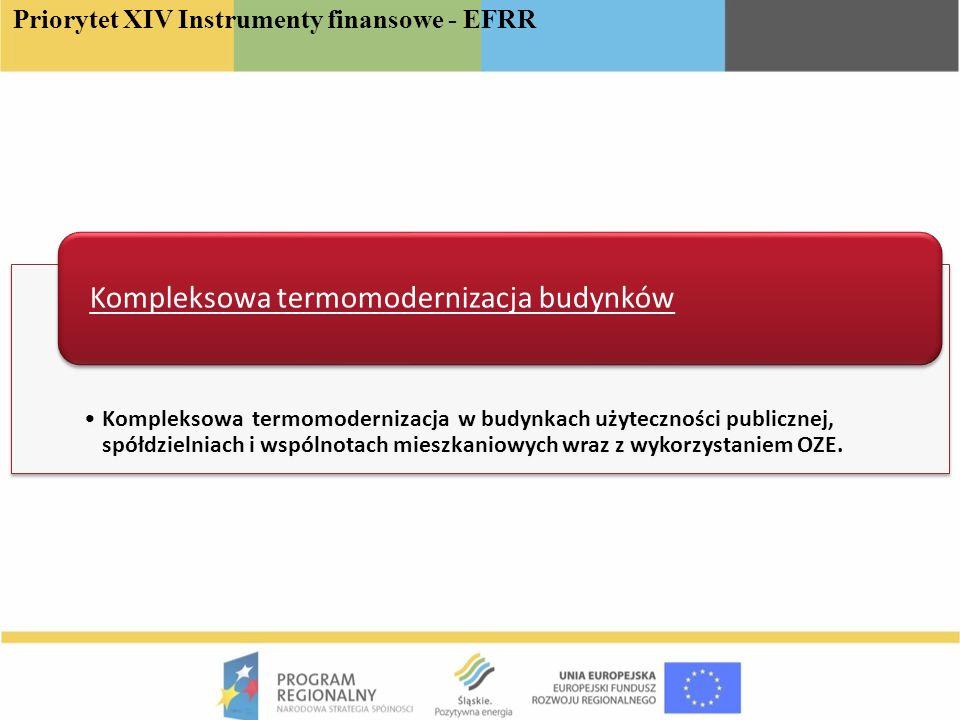 Priorytet XIV Instrumenty finansowe - EFRR Kompleksowa termomodernizacja w budynkach użyteczności publicznej, spółdzielniach i wspólnotach mieszkaniow
