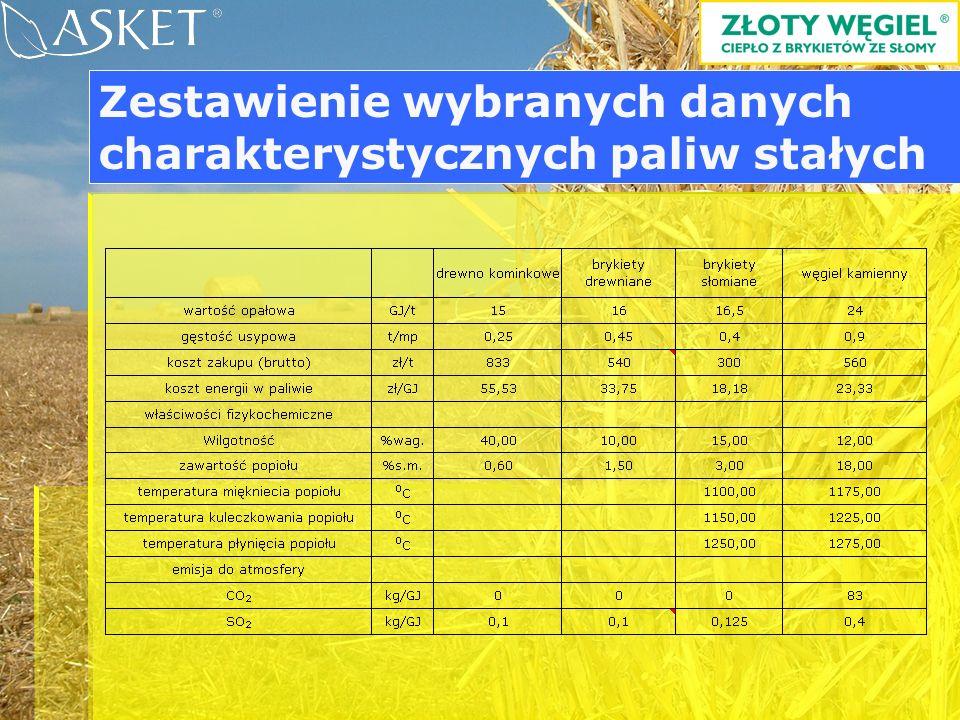 ul.Forteczna 12a PL 61-362 Poznań tel.