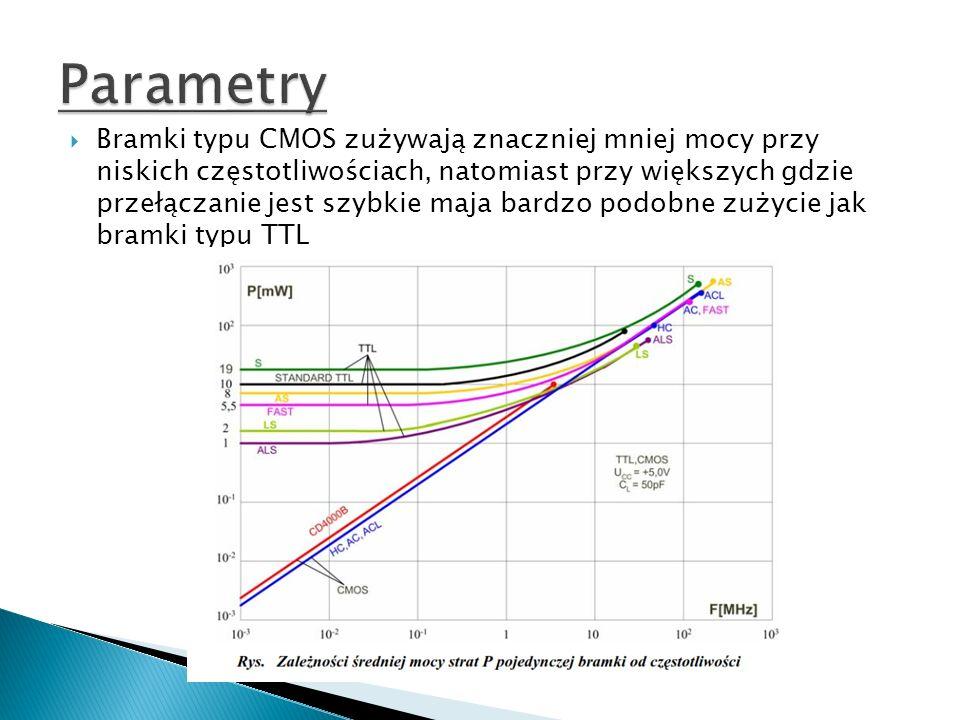 Bramki typu CMOS zużywają znaczniej mniej mocy przy niskich częstotliwościach, natomiast przy większych gdzie przełączanie jest szybkie maja bardzo podobne zużycie jak bramki typu TTL