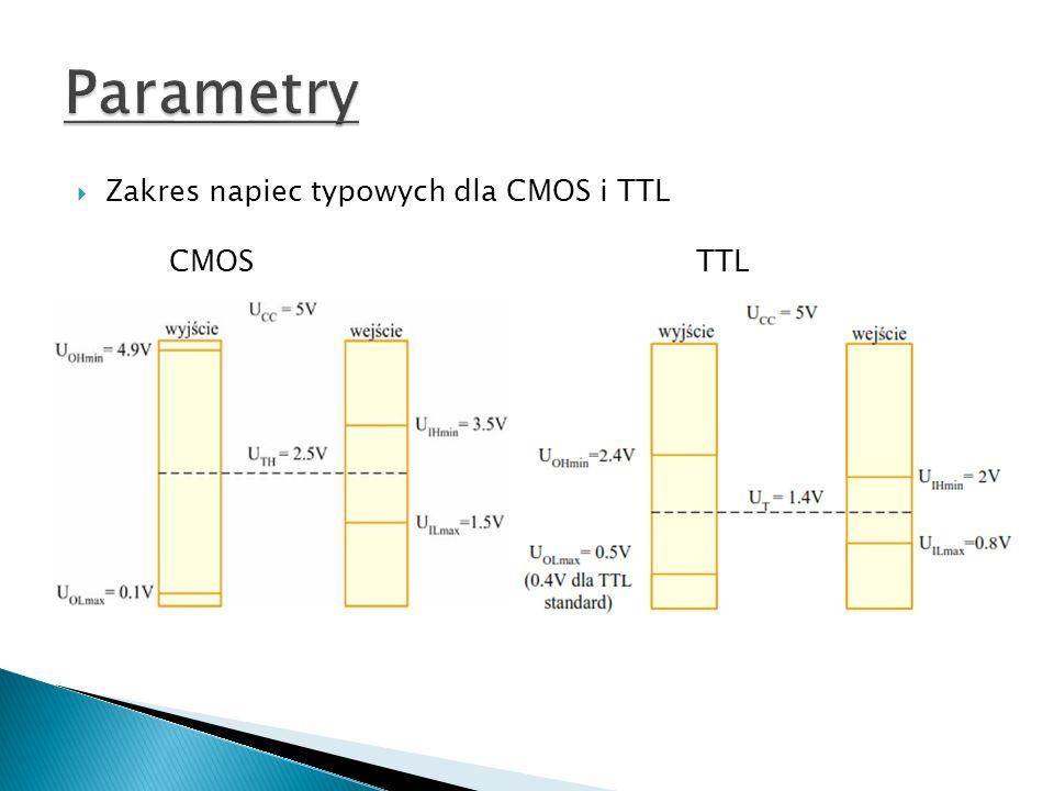 Zakres napiec typowych dla CMOS i TTL CMOSTTL