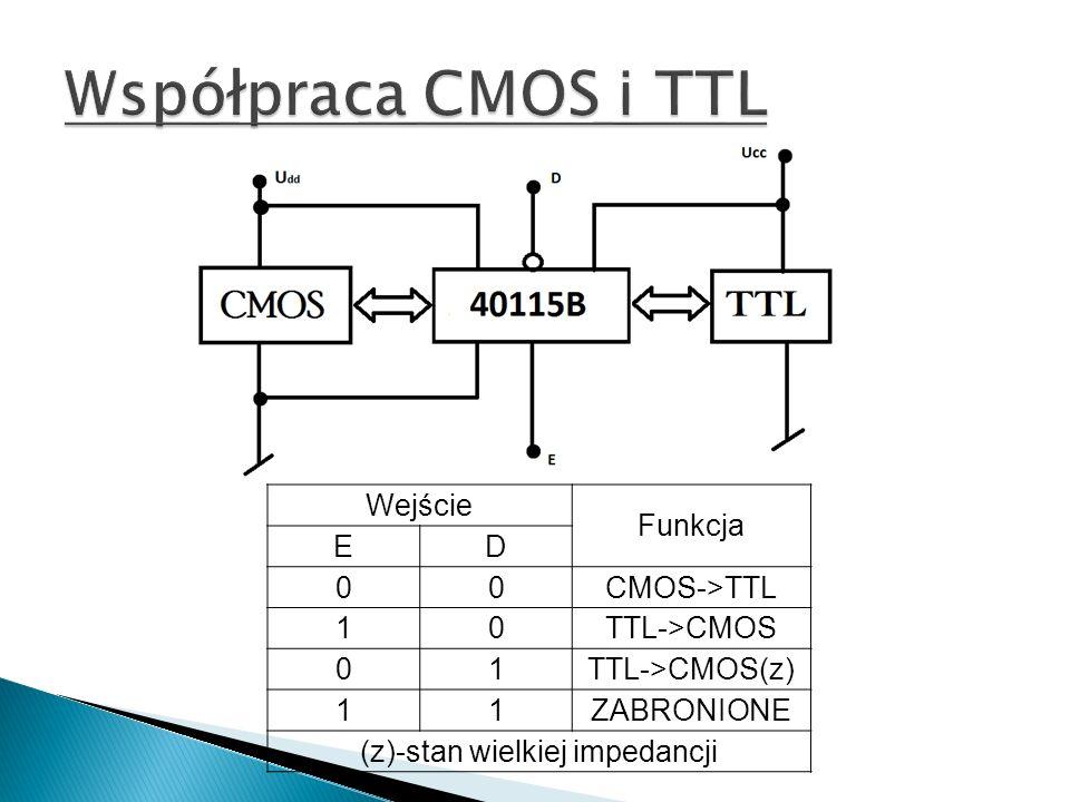 Wejście Funkcja ED 00CMOS->TTL 10TTL->CMOS 01TTL->CMOS(z) 11ZABRONIONE (z)-stan wielkiej impedancji