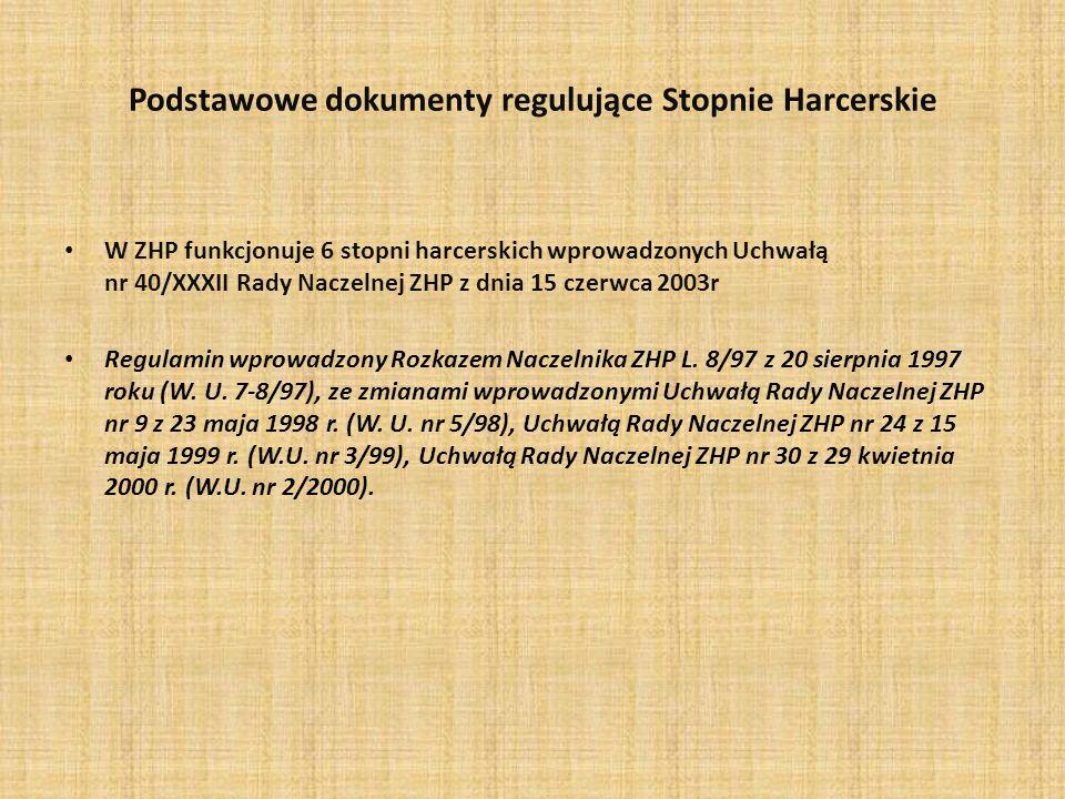 Podstawowe dokumenty regulujące Stopnie Harcerskie W ZHP funkcjonuje 6 stopni harcerskich wprowadzonych Uchwałą nr 40/XXXII Rady Naczelnej ZHP z dnia