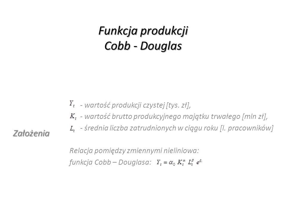 Funkcja produkcji Cobb - Douglas Założenia - wartość produkcji czystej [tys. zł], - wartość brutto produkcyjnego majątku trwałego [mln zł], - średnia