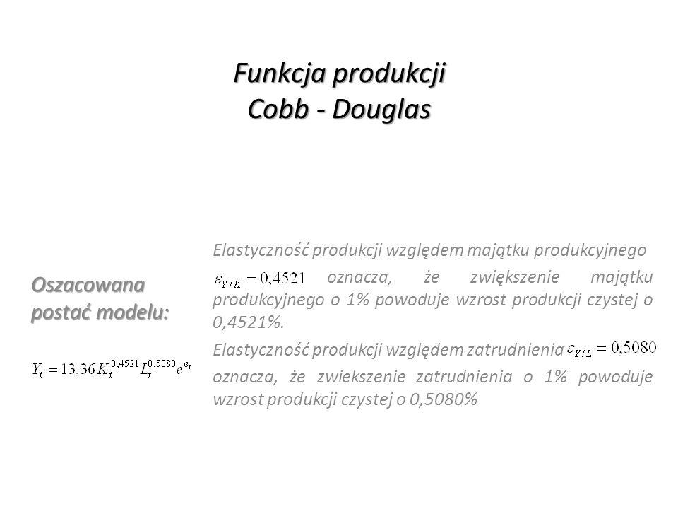Funkcja produkcji Cobb - Douglas Elastyczność produkcji względem nakładów, stąd odpowiedź na pytanie o ile procent zmieni się produkcja czysta Y, jeśli zmieni się jednocześnie wartość nakładów {K, L}, odpowiednio o i zawiera wartość równania:,,,,,, zmiana produkcji pod wpływem zmian nakładów: