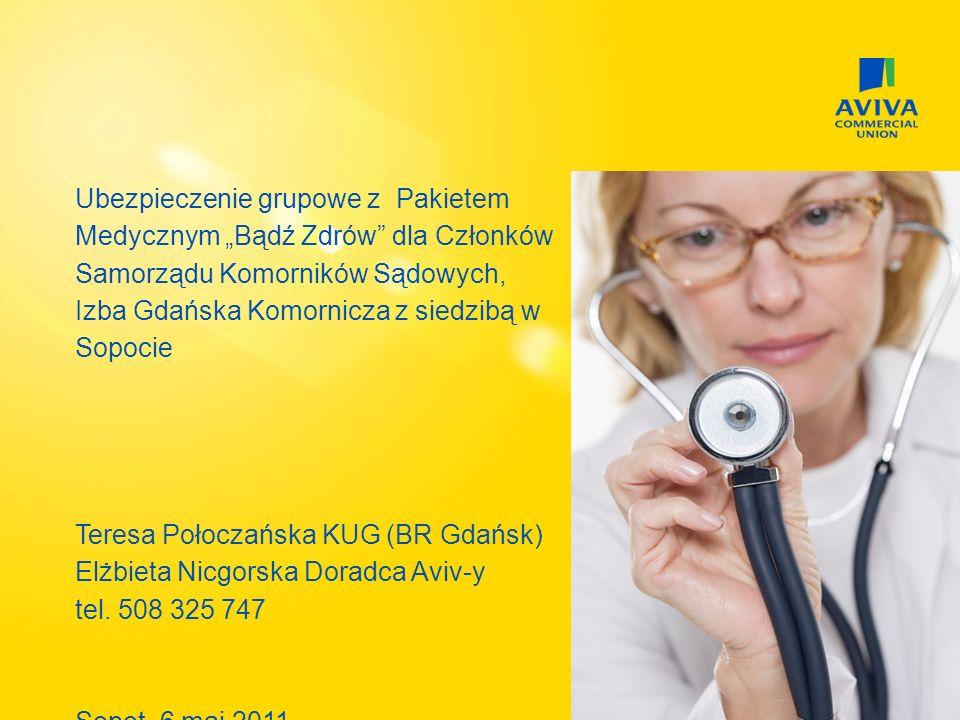 Ubezpieczenie grupowe z Pakietem Medycznym Bądź Zdrów dla Członków Samorządu Komorników Sądowych, Izba Gdańska Komornicza z siedzibą w Sopocie Teresa Połoczańska KUG (BR Gdańsk) Elżbieta Nicgorska Doradca Aviv-y tel.