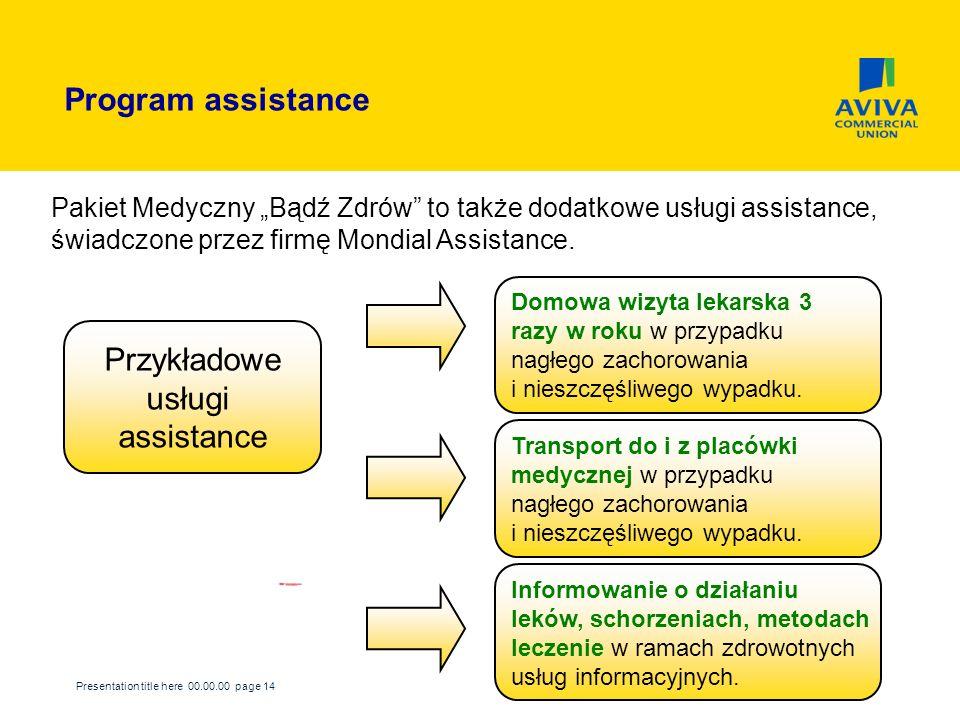 Presentation title here 00.00.00 page 14 Program assistance Pakiet Medyczny Bądź Zdrów to także dodatkowe usługi assistance, świadczone przez firmę Mondial Assistance.