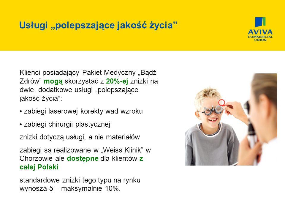 Usługi polepszające jakość życia Klienci posiadający Pakiet Medyczny Bądź Zdrów mogą skorzystać z 20%-ej zniżki na dwie dodatkowe usługi polepszające jakość życia: zabiegi laserowej korekty wad wzroku zabiegi chirurgii plastycznej zniżki dotyczą usługi, a nie materiałów zabiegi są realizowane w Weiss Klinik w Chorzowie ale dostępne dla klientów z całej Polski standardowe zniżki tego typu na rynku wynoszą 5 – maksymalnie 10%.