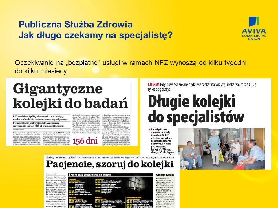 Publiczna Służba Zdrowia Jak długo czekamy na specjalistę? Oczekiwanie na bezpłatne usługi w ramach NFZ wynoszą od kilku tygodni do kilku miesięcy.