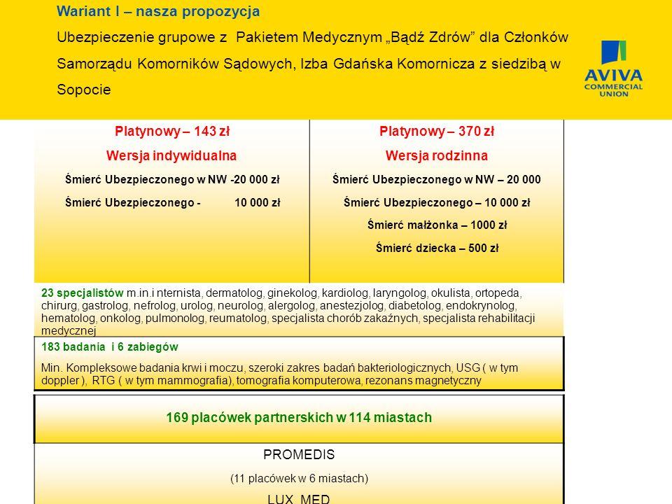 Wariant I – nasza propozycja Ubezpieczenie grupowe z Pakietem Medycznym Bądź Zdrów dla Członków Samorządu Komorników Sądowych, Izba Gdańska Komornicza