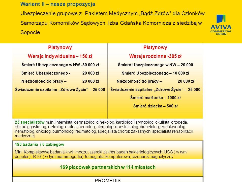 Wariant II – nasza propozycja Ubezpieczenie grupowe z Pakietem Medycznym Bądź Zdrów dla Członków Samorządu Komorników Sądowych, Izba Gdańska Komornicz