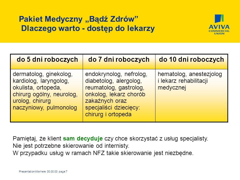 Presentation title here 00.00.00 page 7 do 5 dni roboczychdo 7 dni roboczychdo 10 dni roboczych dermatolog, ginekolog, kardiolog, laryngolog, okulista