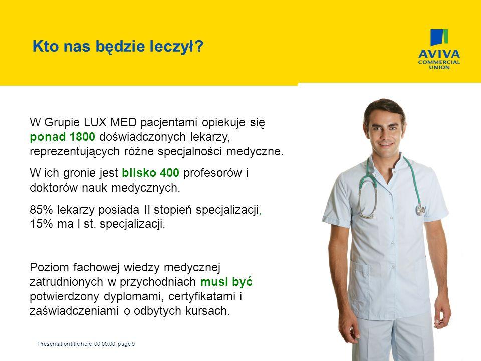 Presentation title here 00.00.00 page 9 Kto nas będzie leczył? W Grupie LUX MED pacjentami opiekuje się ponad 1800 doświadczonych lekarzy, reprezentuj