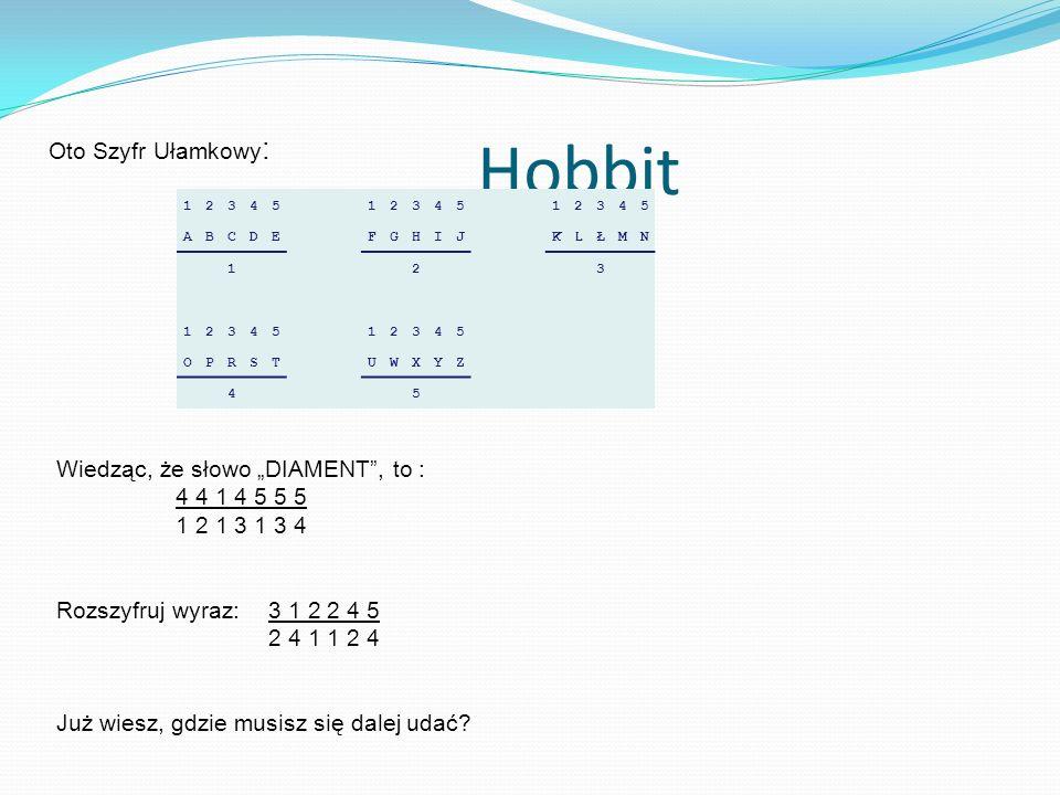 Hobbit Oto Szyfr Ułamkowy : 12345 12345 12345 ABCDEFGHIJKLŁMN 123 12345 12345 OPRSTUWXYZ 45 Wiedząc, że słowo DIAMENT, to : 4 4 1 4 5 5 5 1 2 1 3 1 3