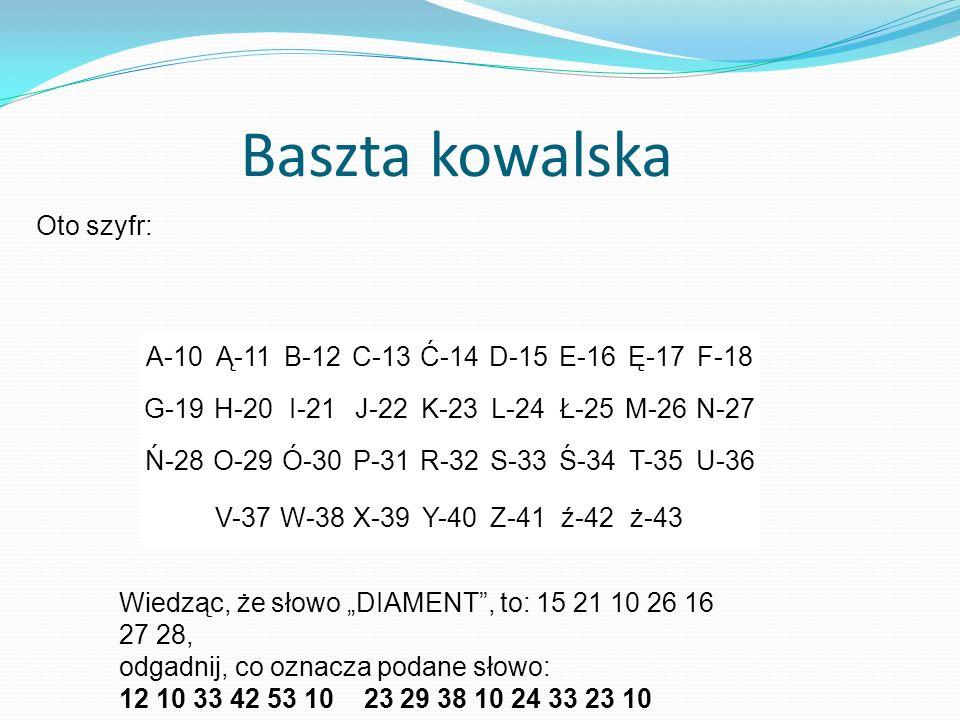 Baszta kowalska A-10Ą-11B-12C-13Ć-14D-15E-16Ę-17F-18 G-19H-20I-21J-22K-23L-24Ł-25M-26N-27 Ń-28O-29Ó-30P-31R-32S-33Ś-34T-35U-36 V-37W-38X-39Y-40Z-41ź-4